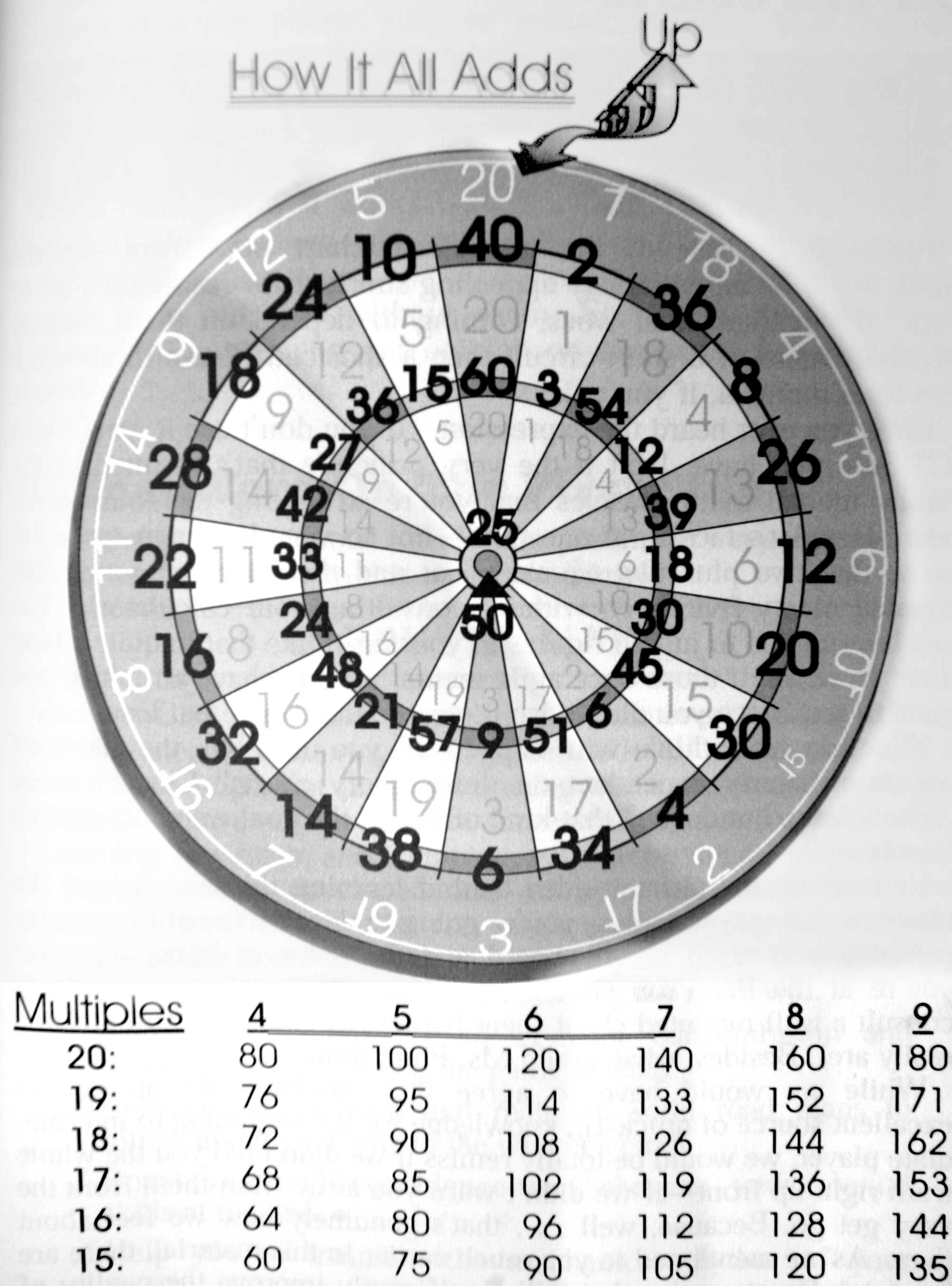 Pin by Jeffrey Velleca on Projects to try Dart board